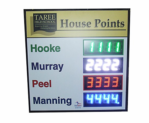School House Points Scoreboard